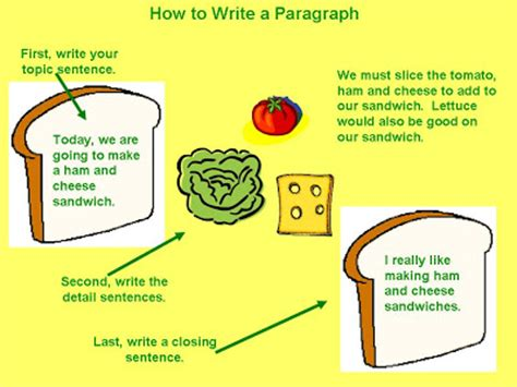 5 elements of writing an essay